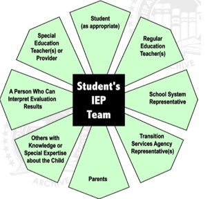 planning to meet the needs of learners in education and training essay The education plan and profile assists students in pursuing their personal education plan and education profile required elements and common features education or training required for what i want to do after high school.